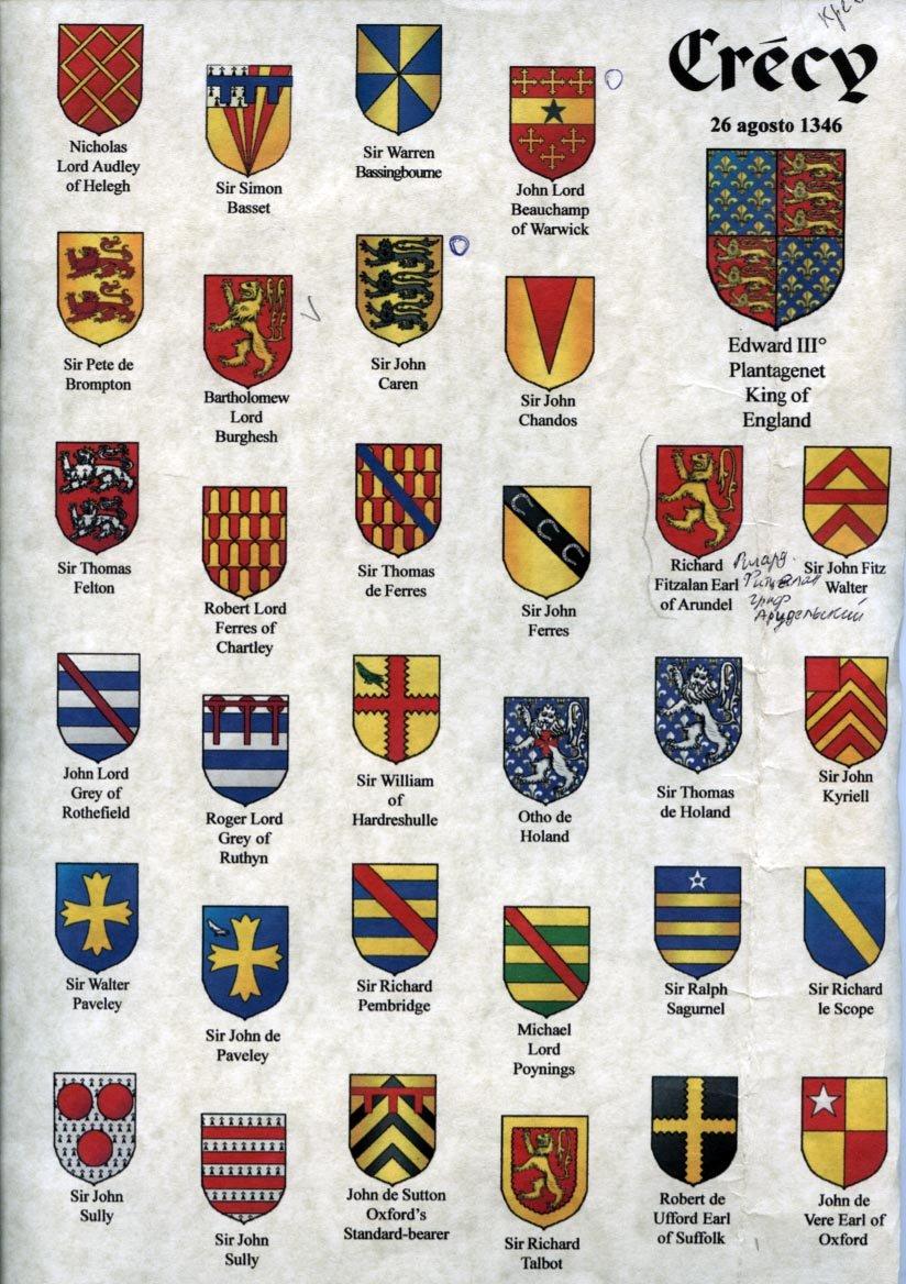 герб рыцаря и его значение фото